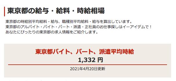 イーアイデム 東京 平均時給